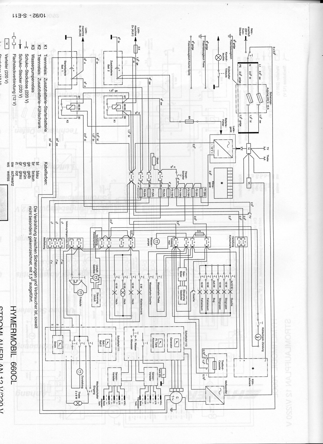 Wechselrichter S660 Bj 91 - HME Reisemobil-Forum